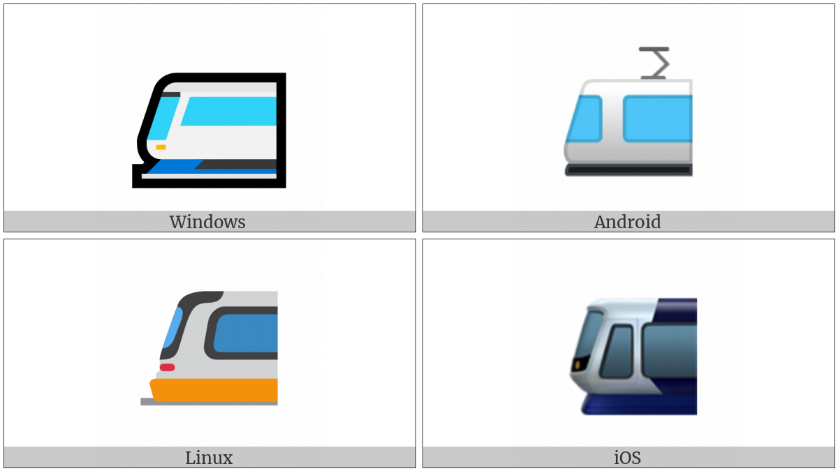 Light Rail on various operating systems
