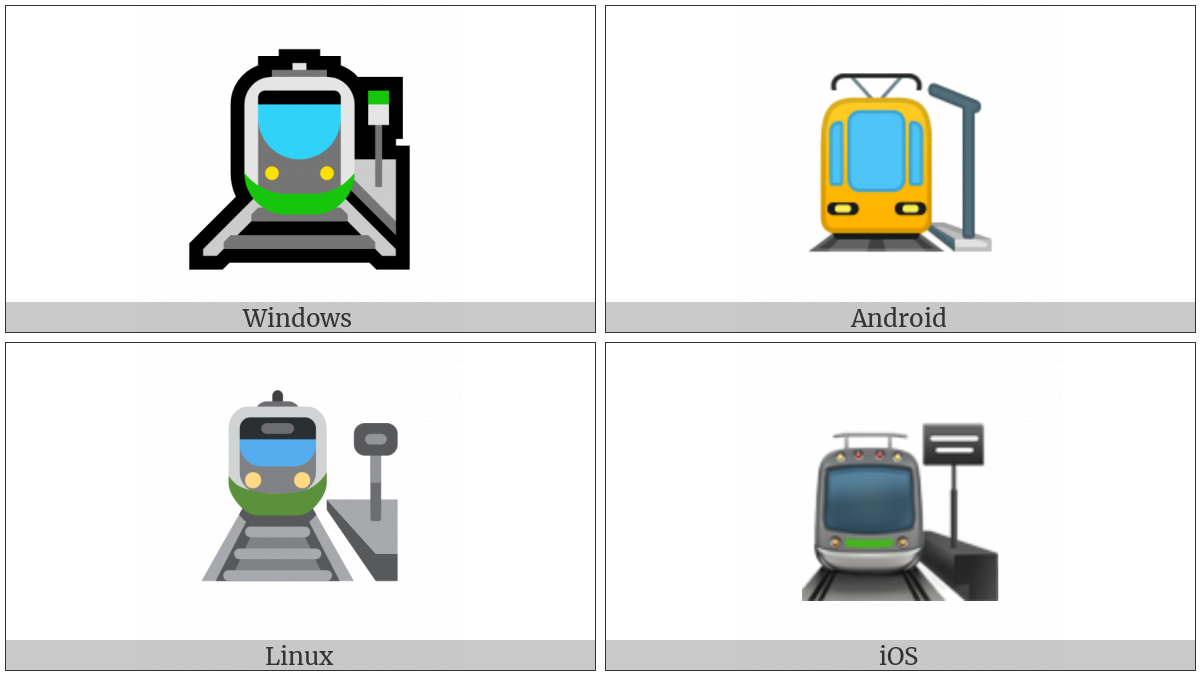 Station on various operating systems