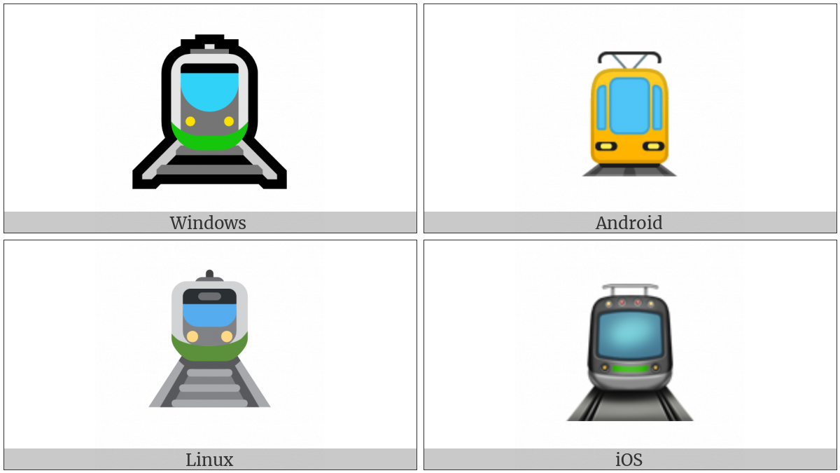Tram on various operating systems