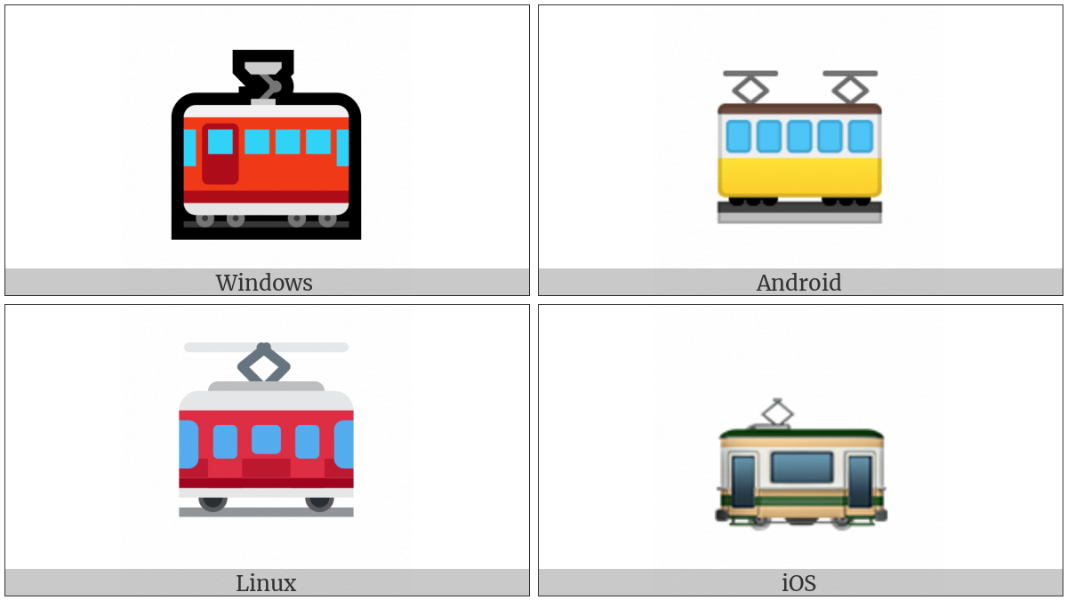 Tram Car on various operating systems