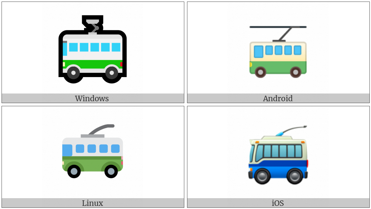Trolleybus on various operating systems