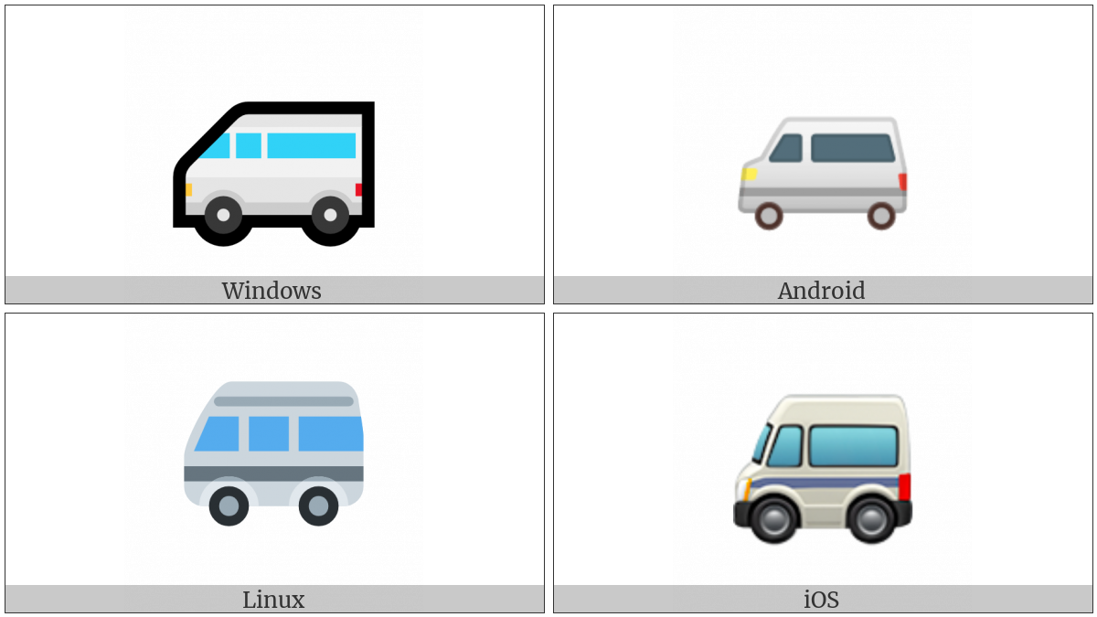 Minibus on various operating systems