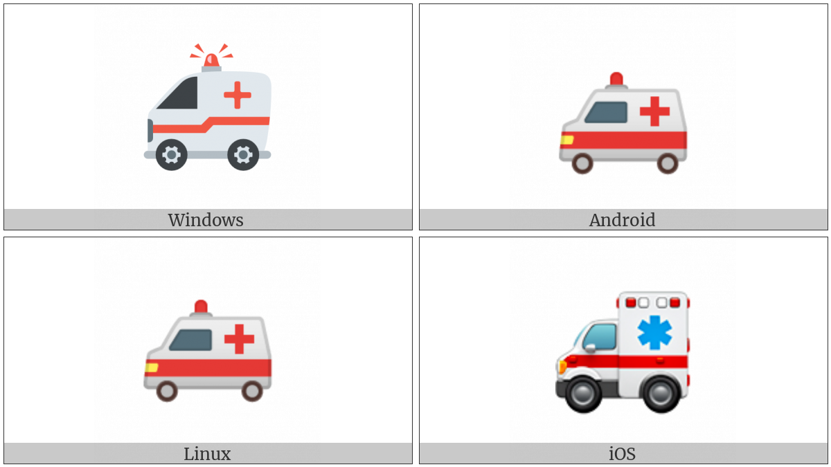 Ambulance on various operating systems