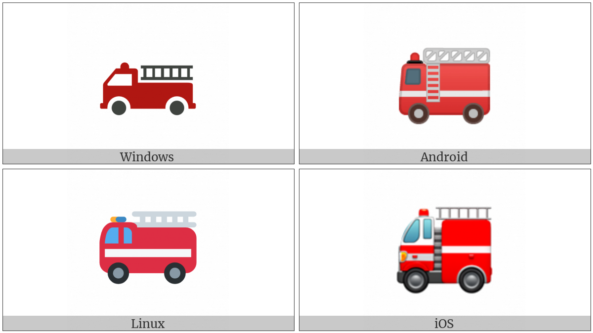 Fire Engine on various operating systems