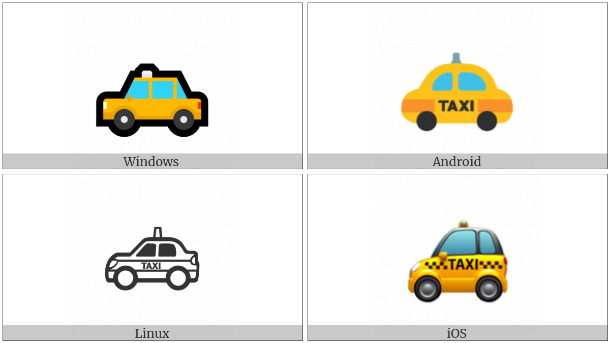 Taxi on various operating systems