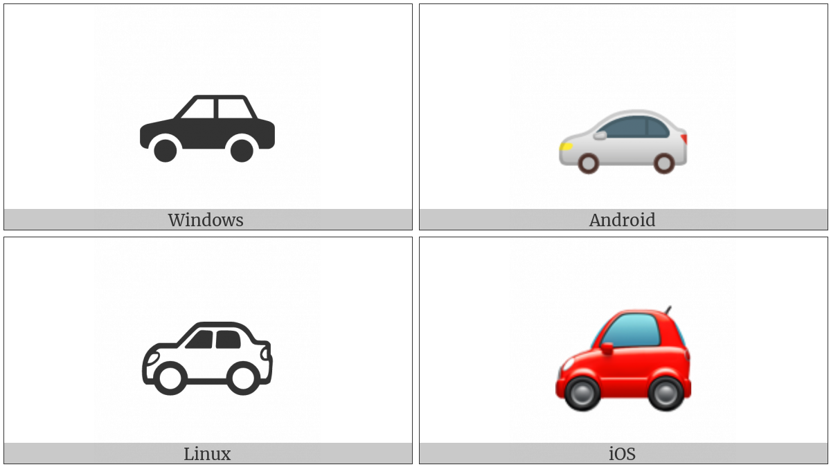 Automobile on various operating systems