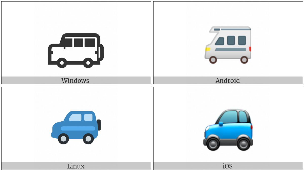 Recreational Vehicle on various operating systems