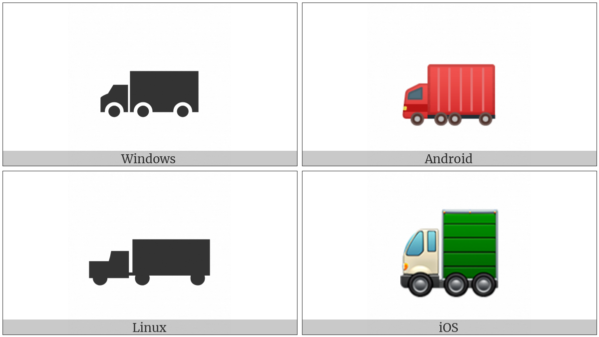 Articulated Lorry on various operating systems