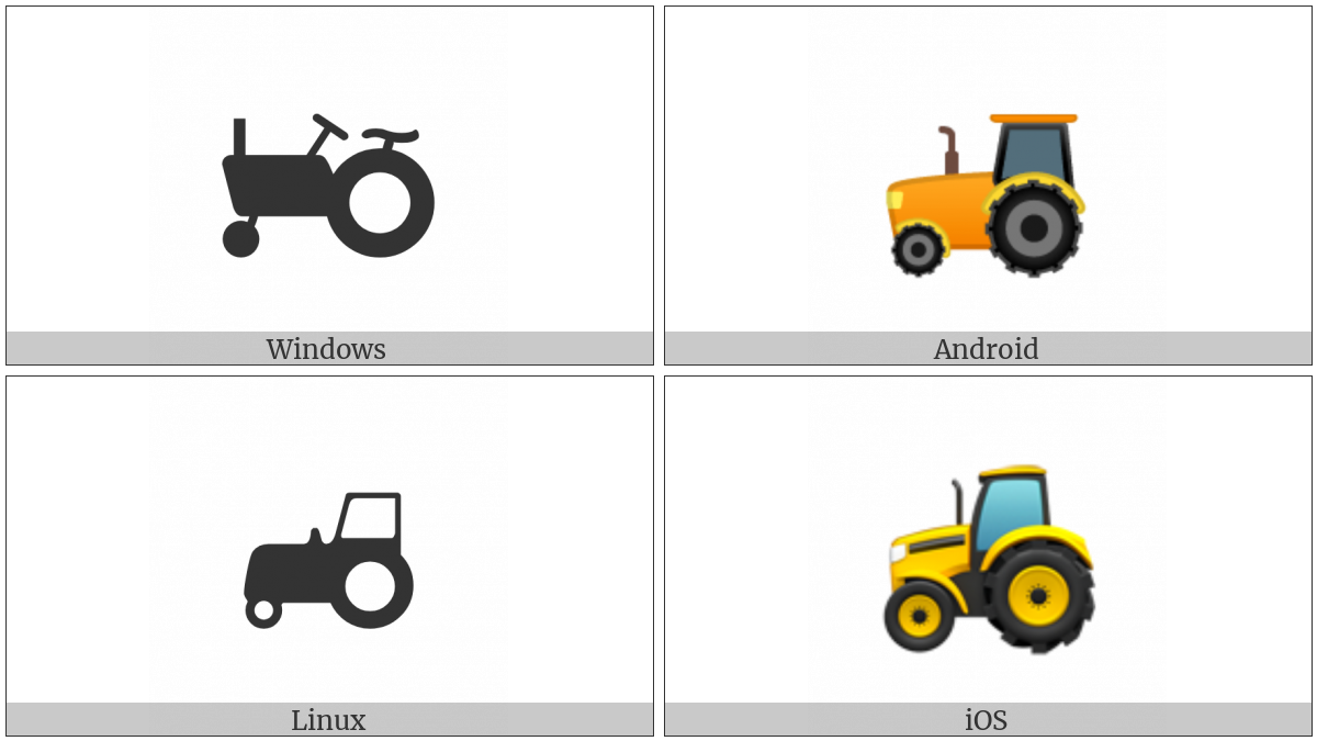 Tractor on various operating systems