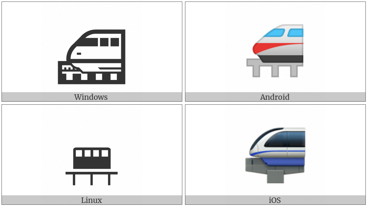 Monorail on various operating systems
