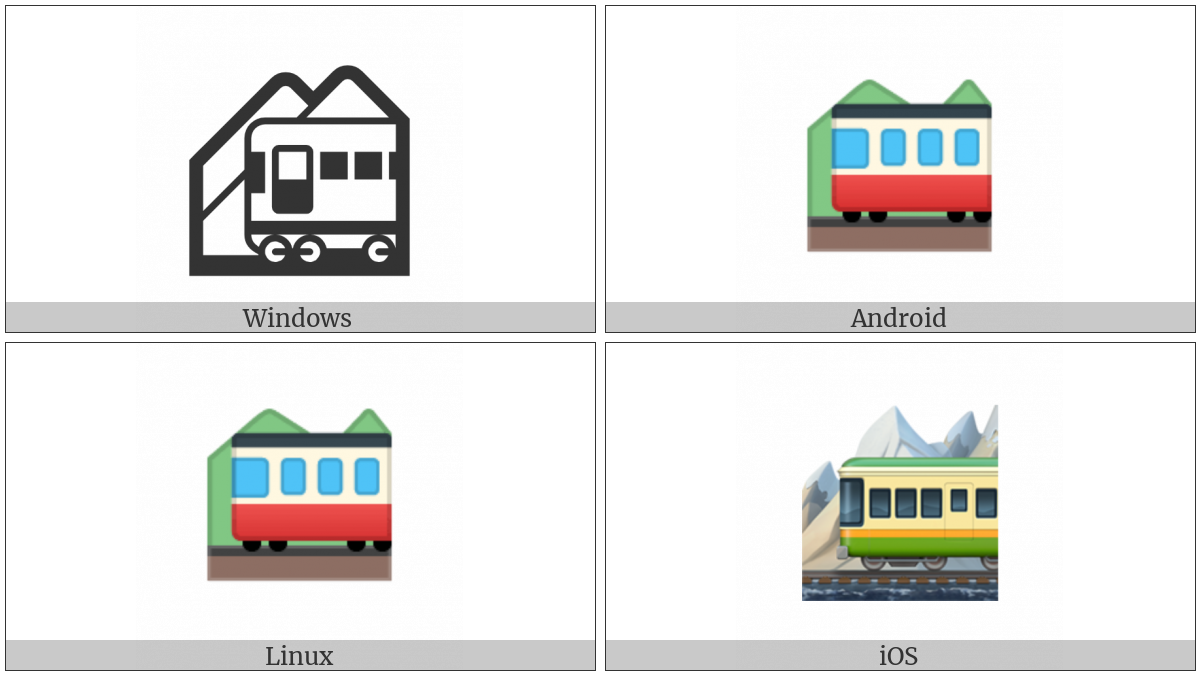 Mountain Railway on various operating systems