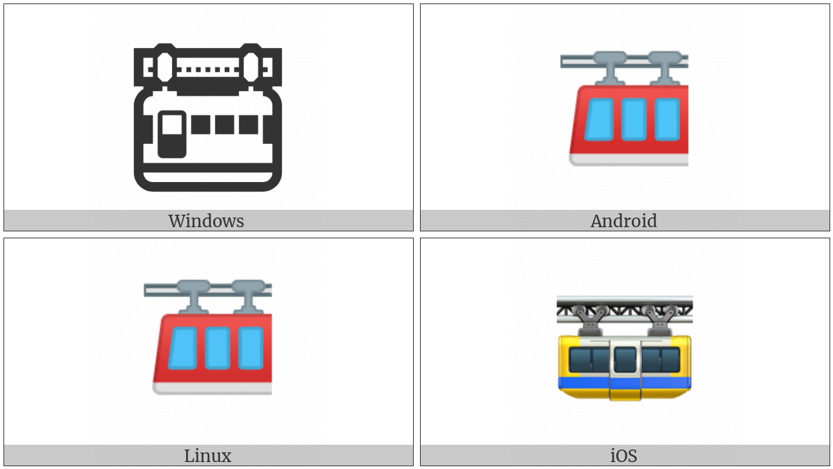 Suspension Railway on various operating systems