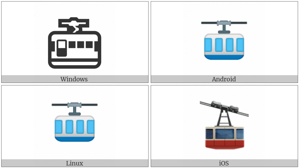 Mountain Cableway on various operating systems