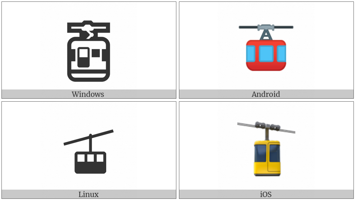 Aerial Tramway on various operating systems