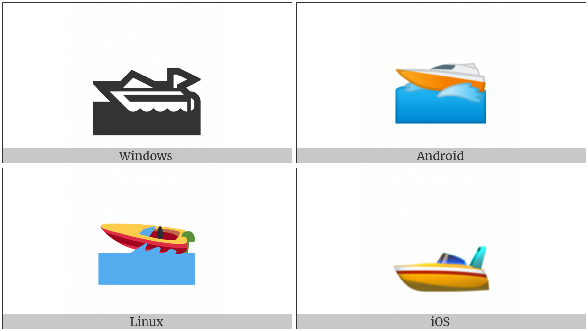 Speedboat on various operating systems