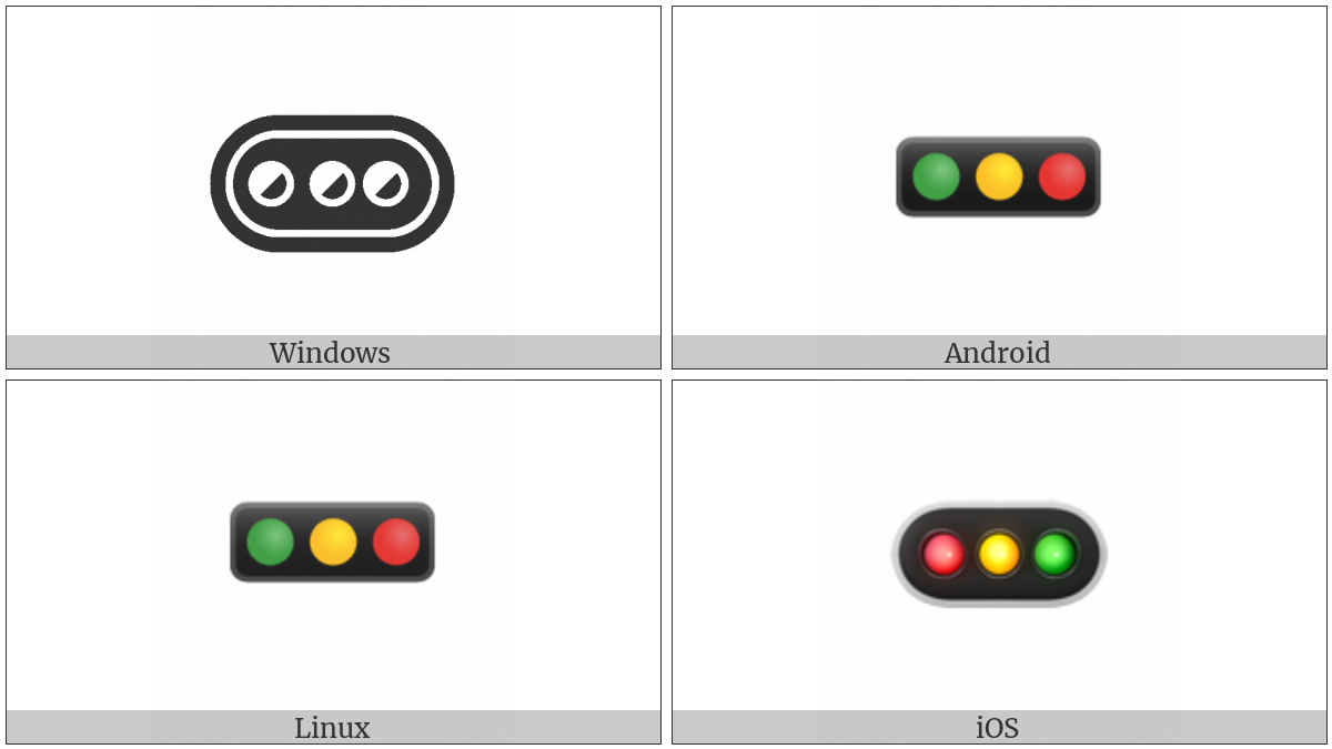 Horizontal Traffic Light on various operating systems