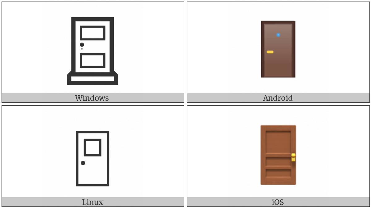 Door on various operating systems