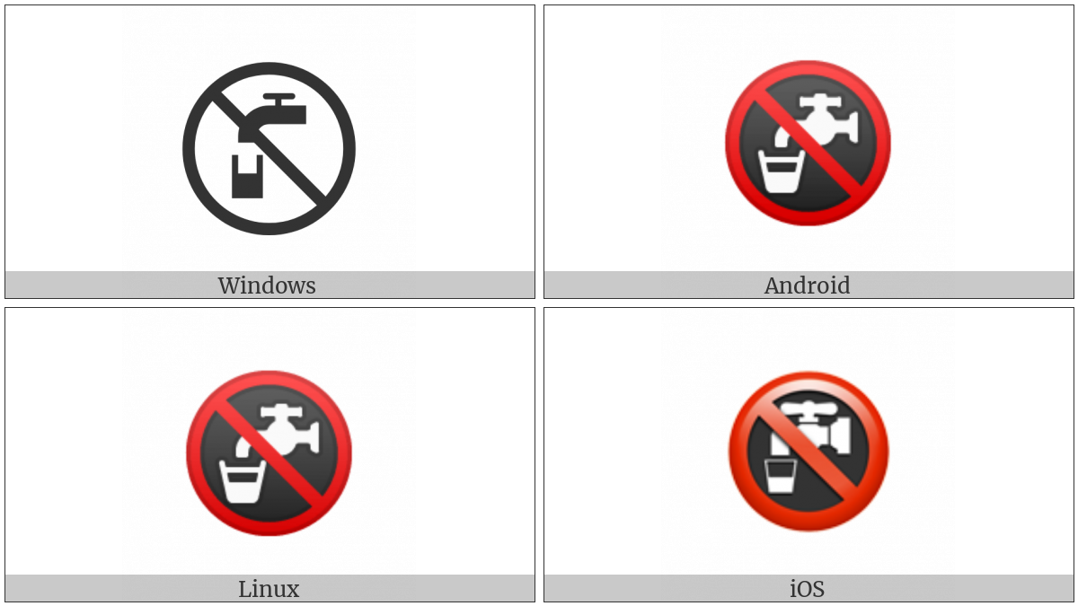 Non-Potable Water Symbol on various operating systems