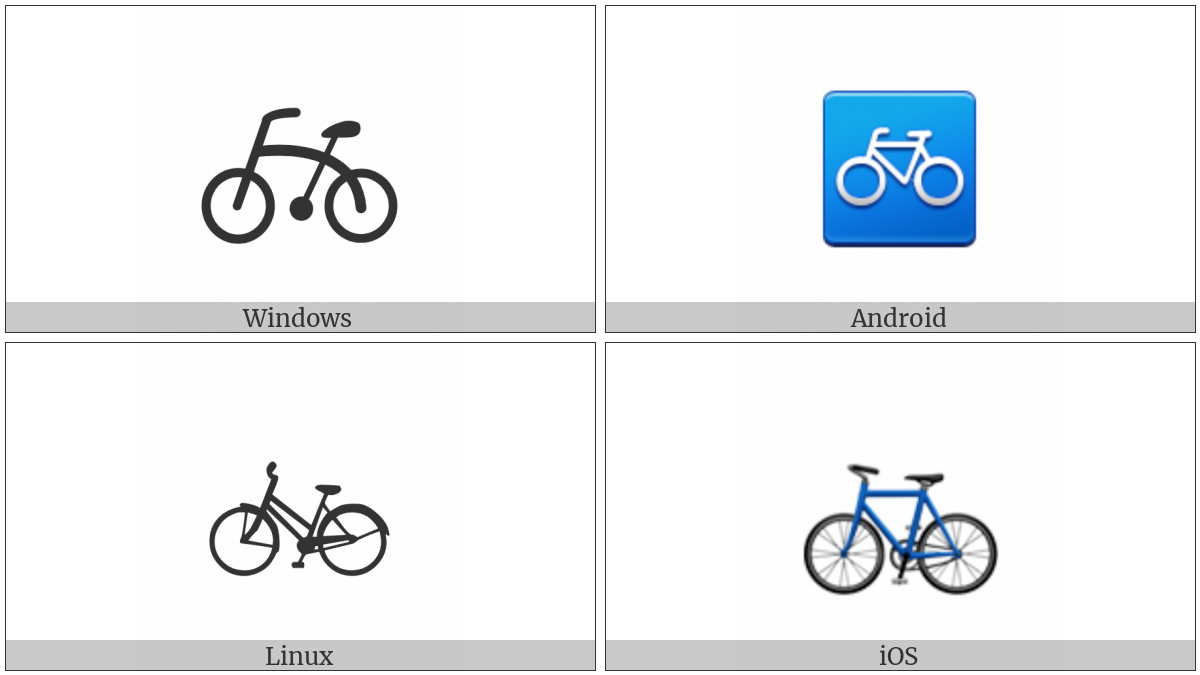 Bicycle on various operating systems
