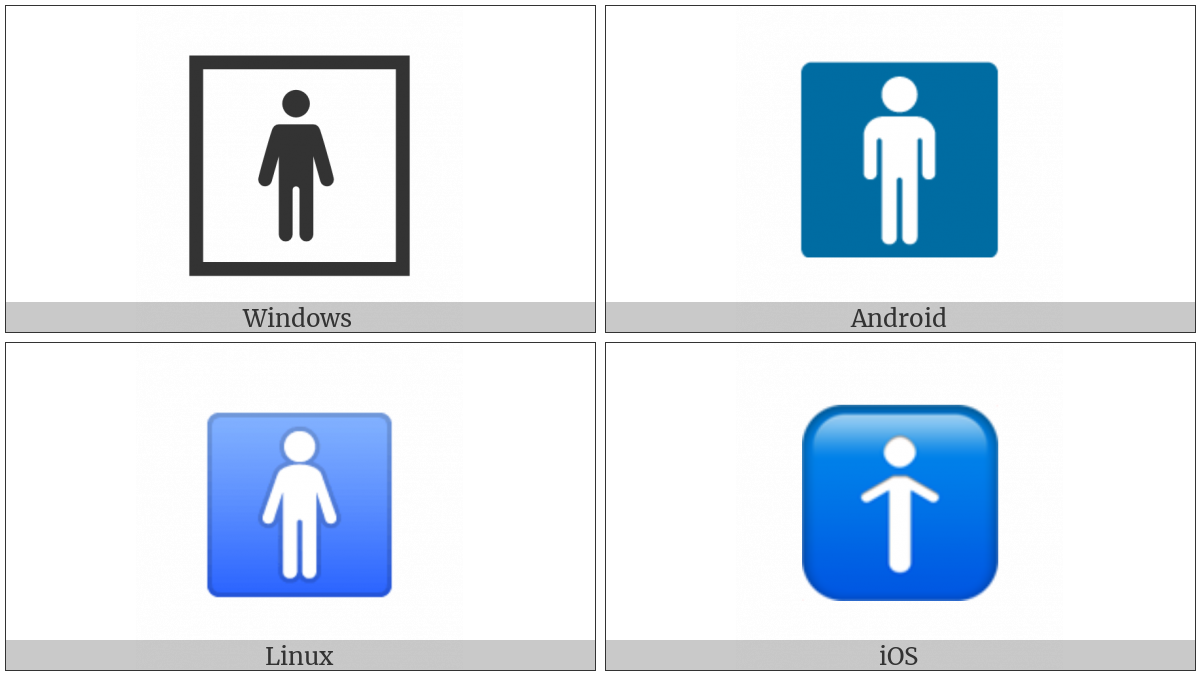 Mens Symbol on various operating systems