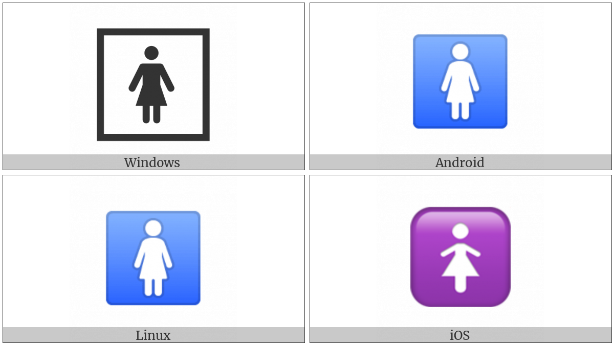 Womens Symbol on various operating systems