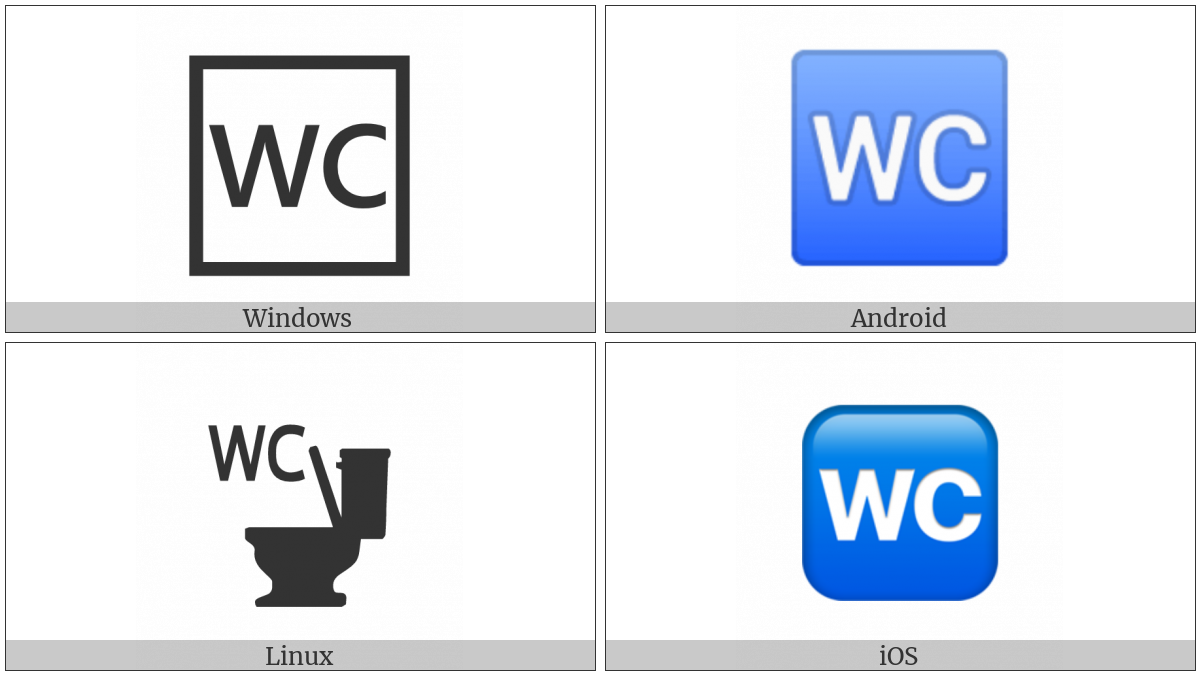 Water Closet on various operating systems