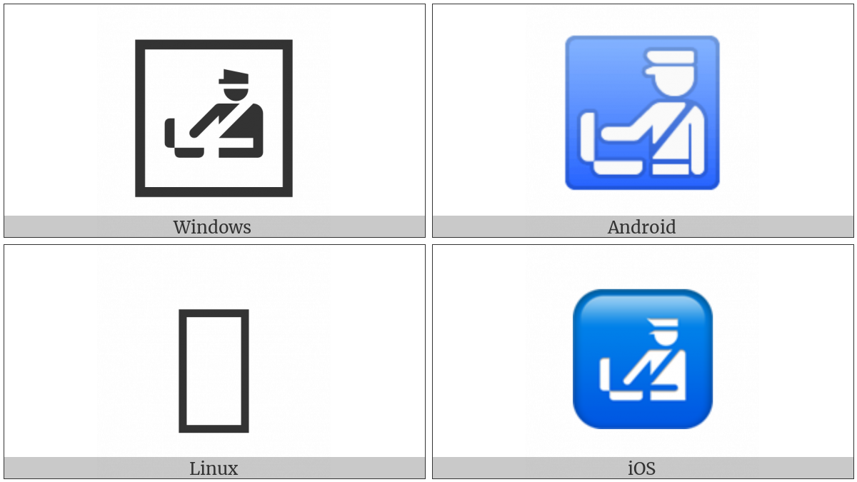Customs on various operating systems