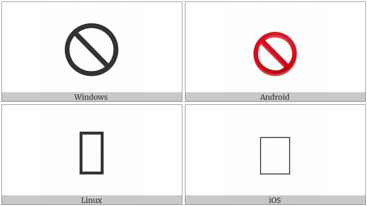 Prohibited Sign on various operating systems