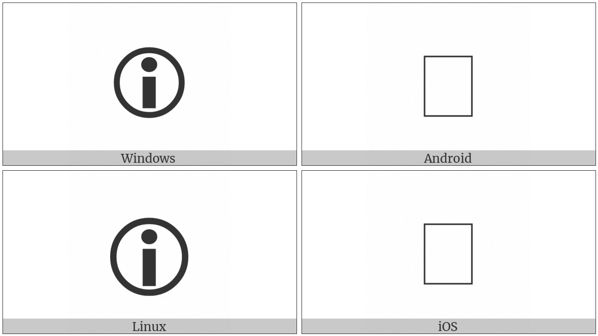 Circled Information Source on various operating systems