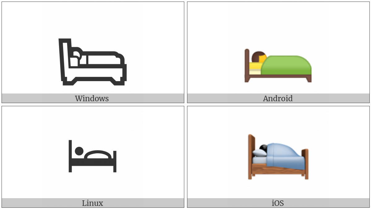 Sleeping Accommodation on various operating systems