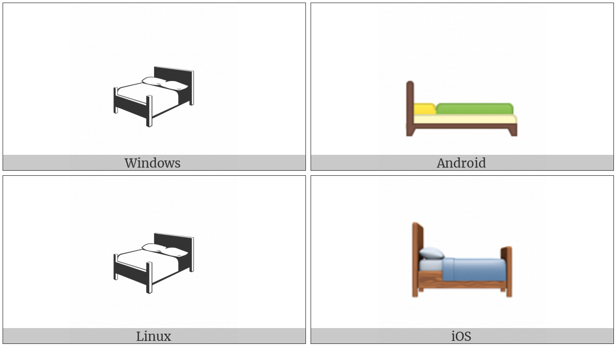 Bed on various operating systems