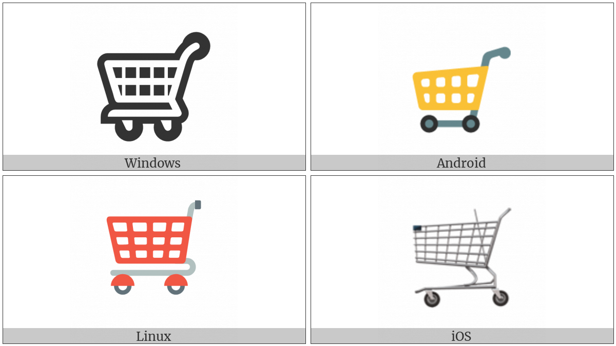 Shopping Trolley on various operating systems