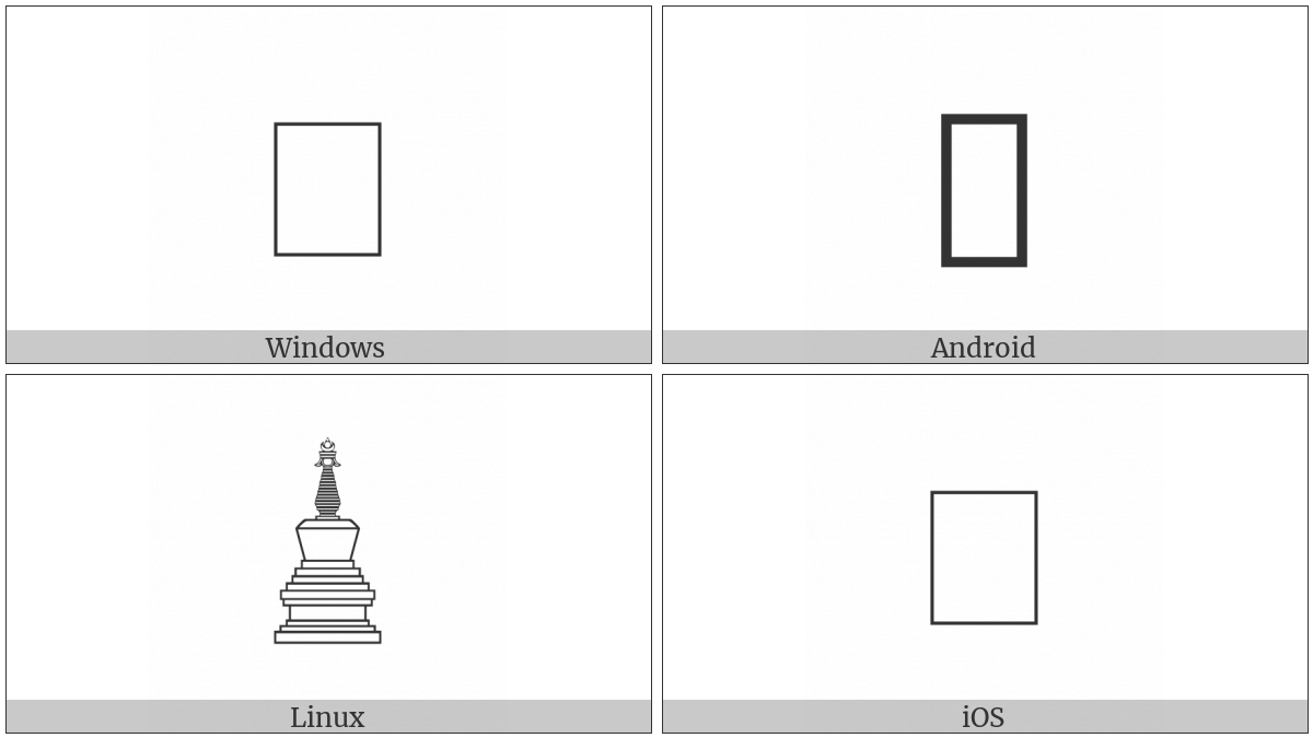 Stupa on various operating systems