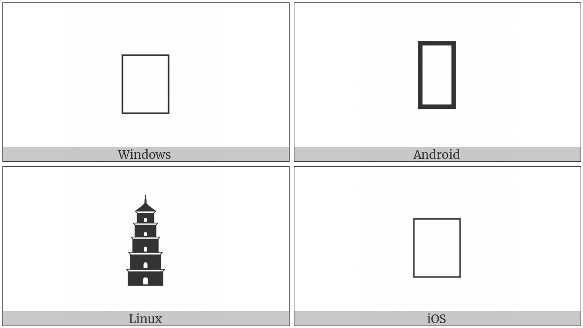 Pagoda on various operating systems