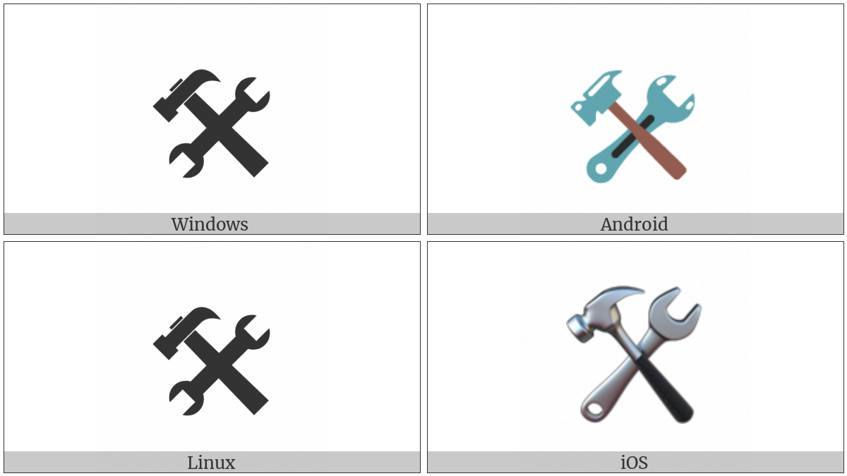 Hammer And Wrench on various operating systems