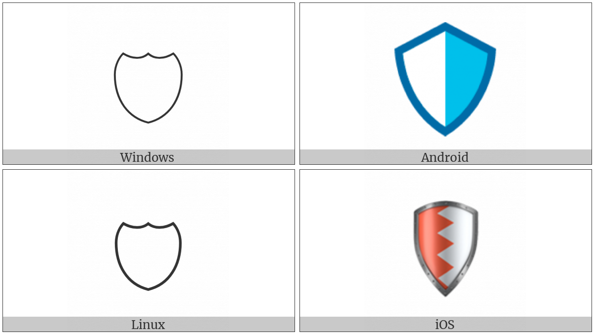 Shield on various operating systems
