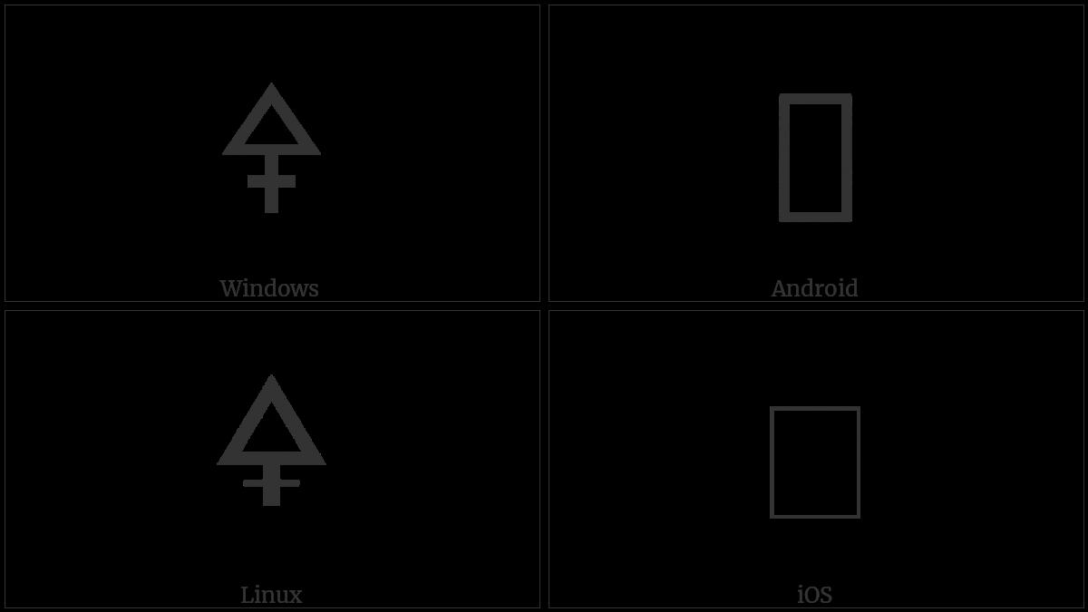 Alchemical Symbol For Sulfur Utf 8 Icons