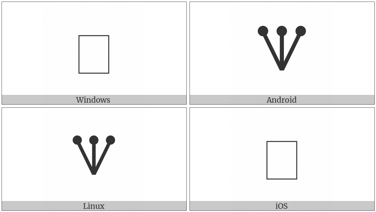 Alchemical Symbol For Dissolve-2 on various operating systems