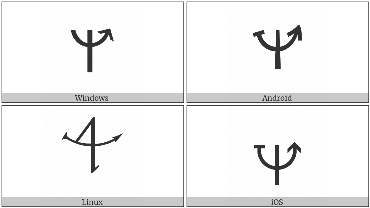 Alchemical Symbol For Putrefaction on various operating systems