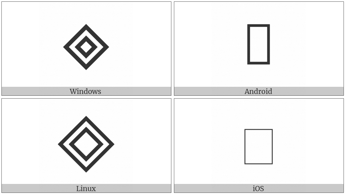 Diamond Target on various operating systems