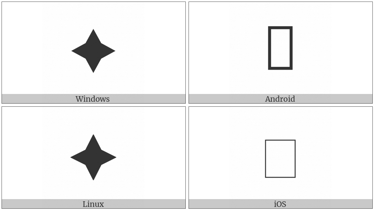 Four Pointed Black Star on various operating systems