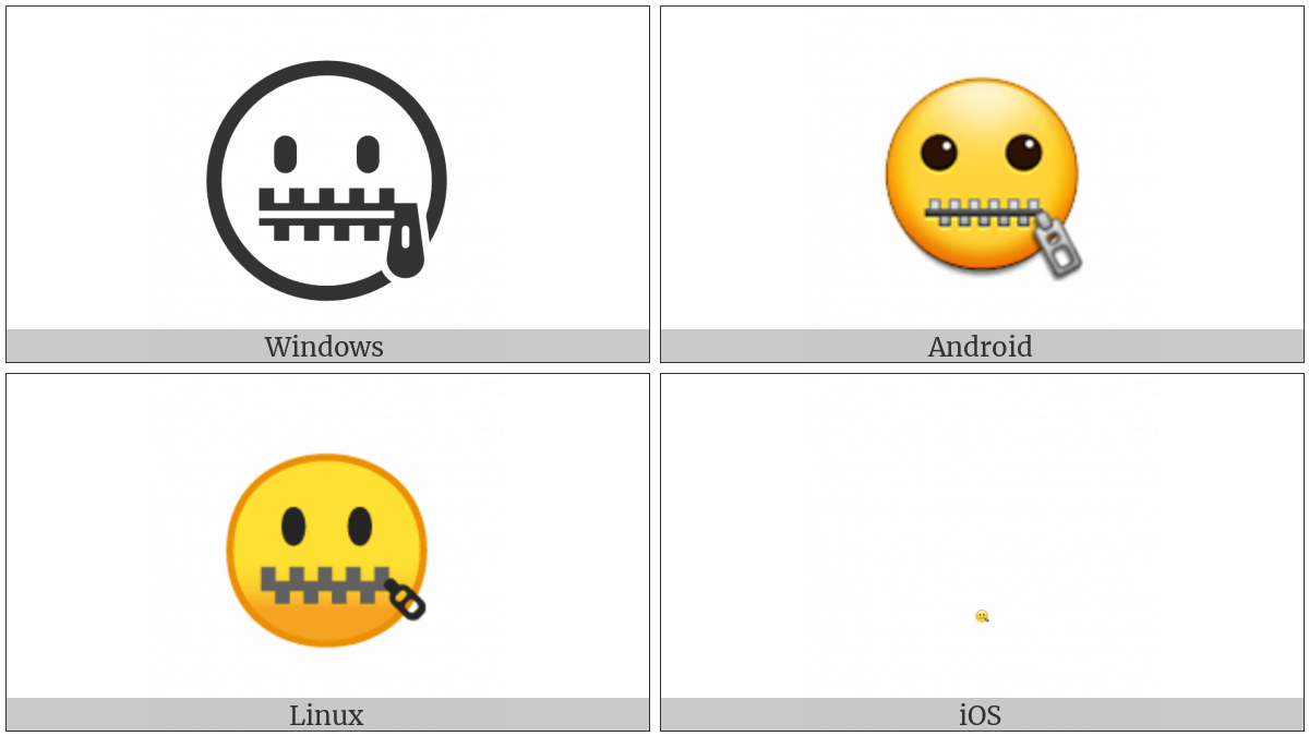 Zipper-Mouth Face on various operating systems