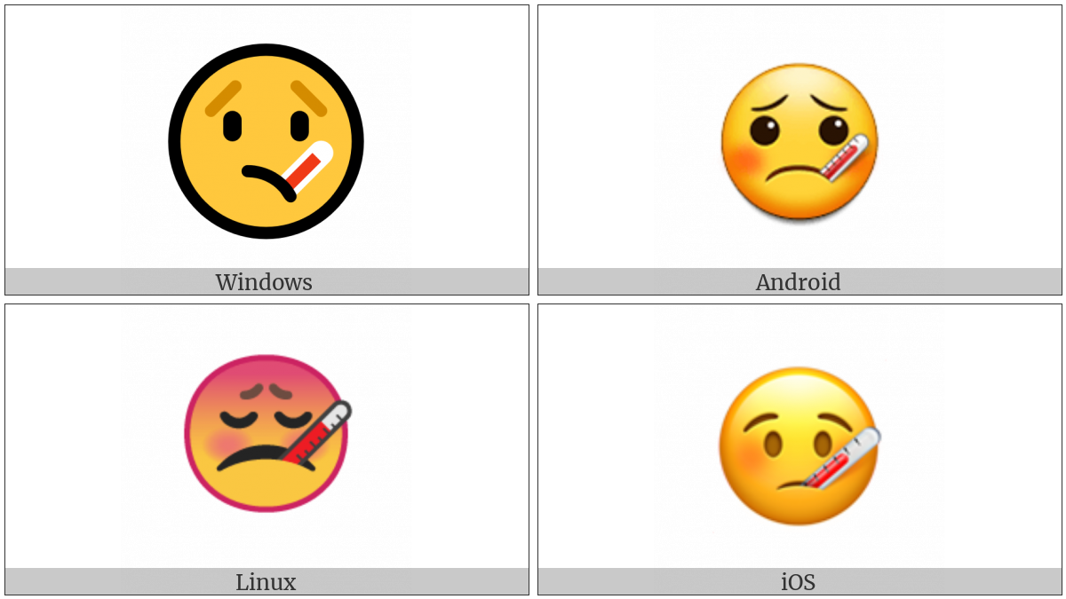 Face With Thermometer on various operating systems