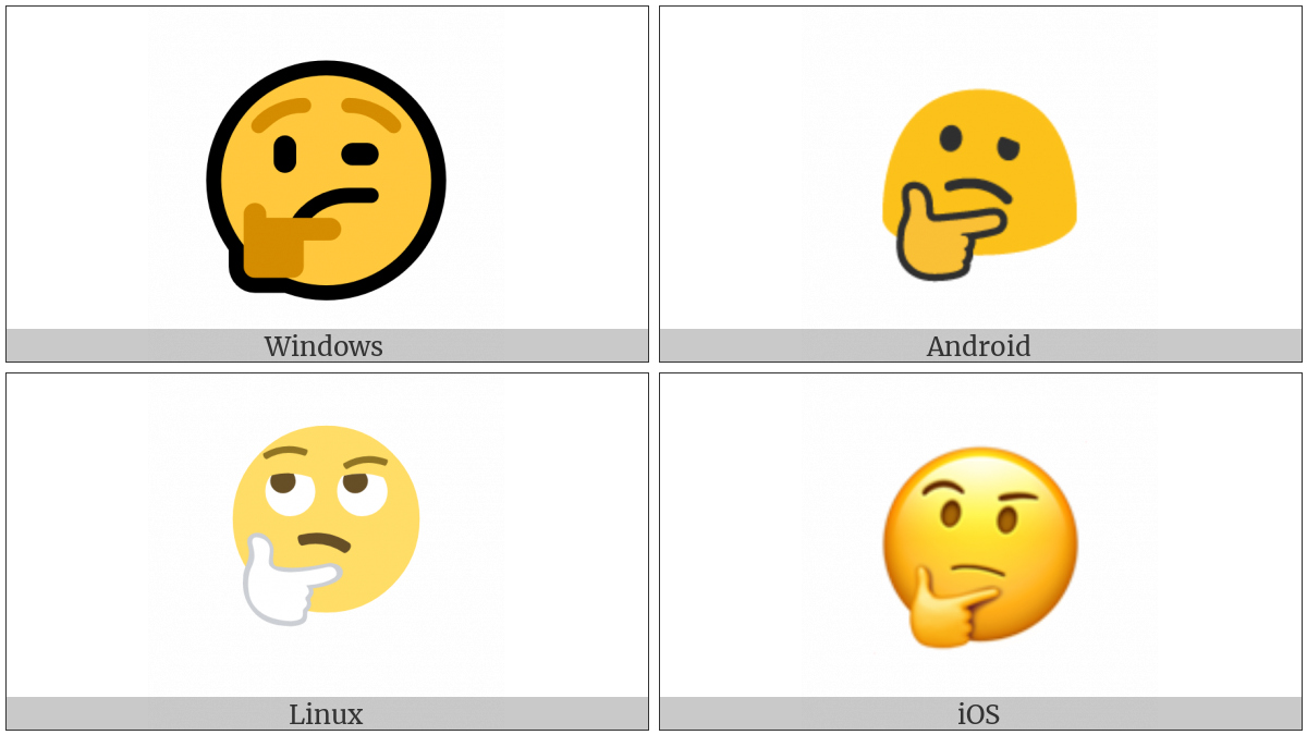Thinking Face on various operating systems