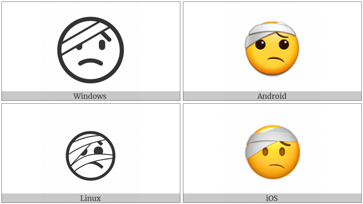 Face With Head-Bandage on various operating systems