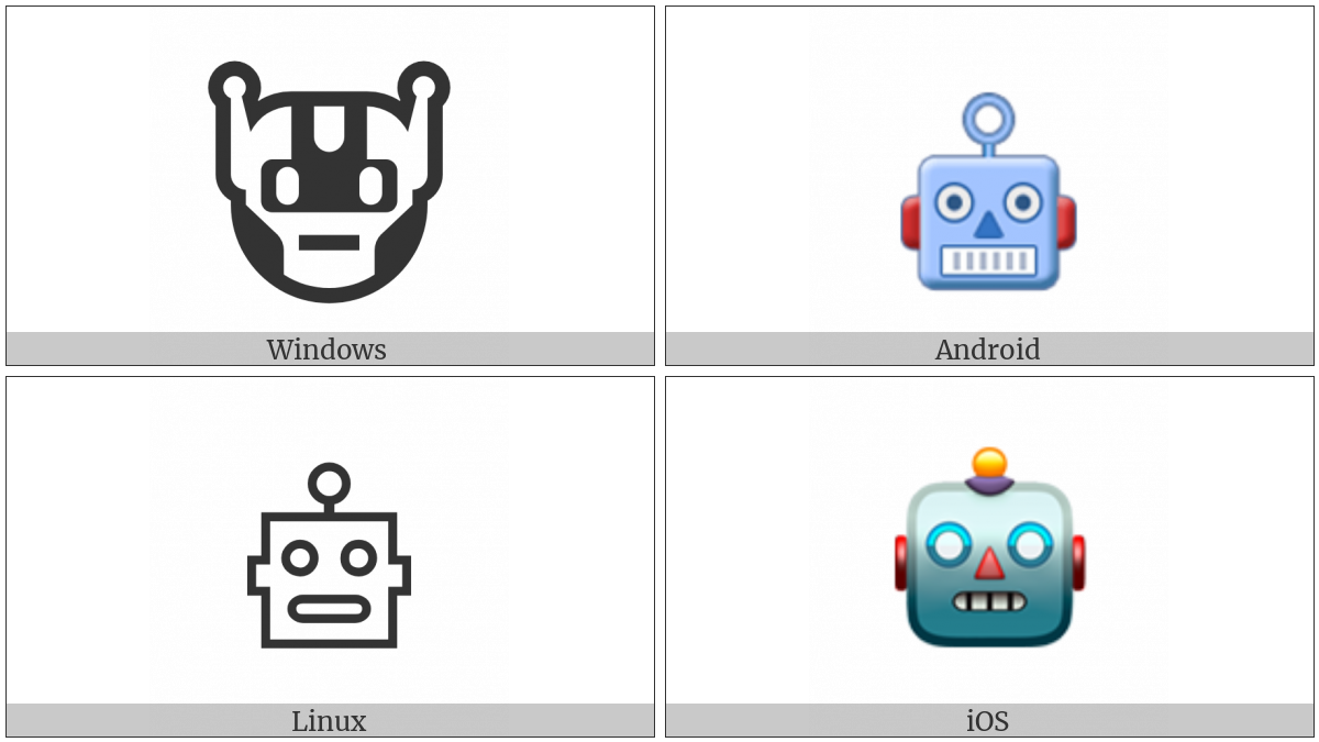 Robot Face on various operating systems