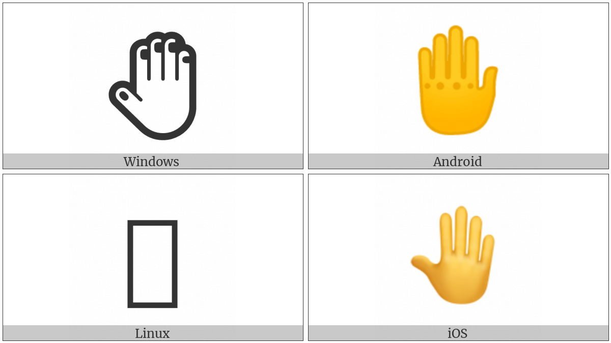 Raised Back Of Hand on various operating systems