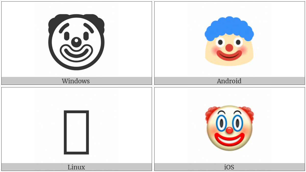 Clown Face on various operating systems