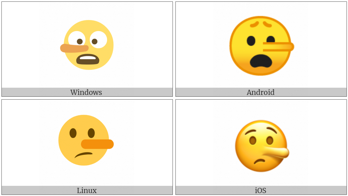 Lying Face on various operating systems