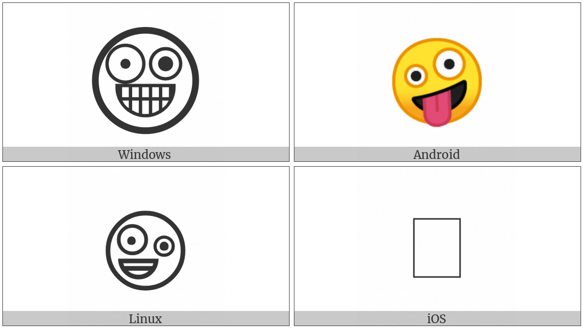 Grinning Face With One Large And One Small Eye on various operating systems